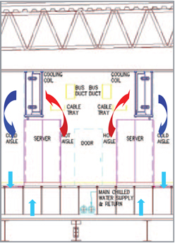 Figure 4 Fan-less cooling system schematic