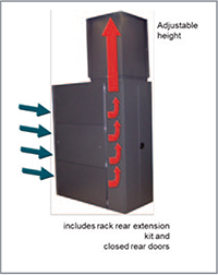 Figure 3. Rack with chimney