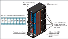Figure 5. Modular Cooling System (HPE MCS)